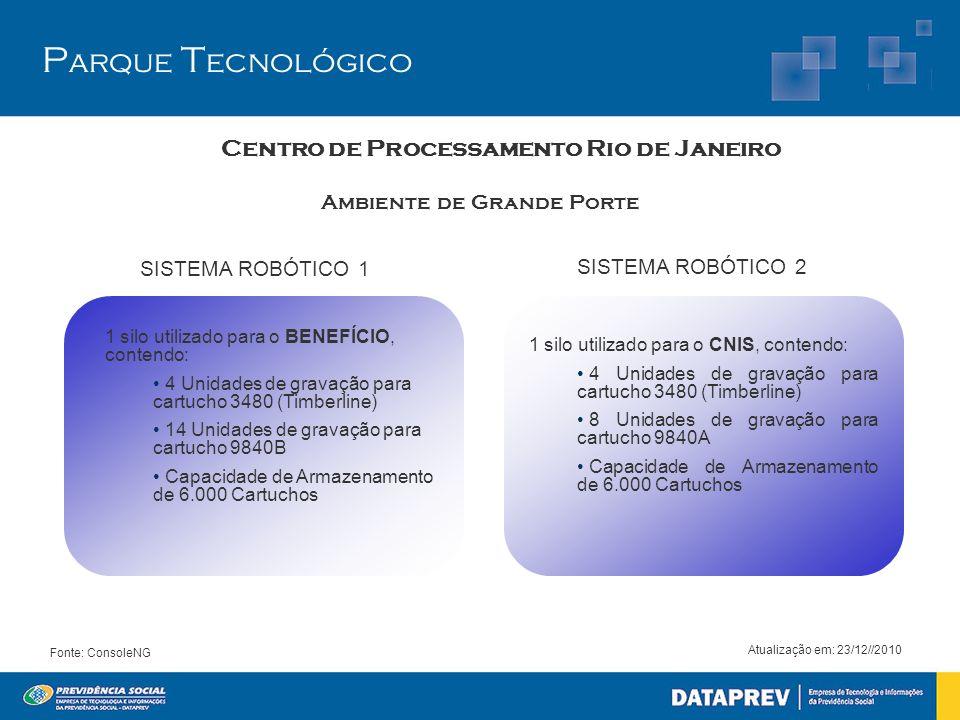 P arque T ecnológico Centro de Processamento Rio de Janeiro Ambiente de Grande Porte SISTEMA ROBÓTICO 1 1 silo utilizado para o BENEFÍCIO, contendo: 4