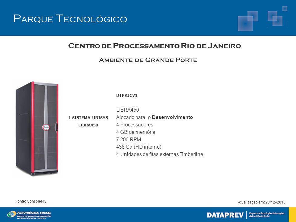 P arque T ecnológico Atualização em: 23/12//2010 Centro de Processamento Rio de Janeiro Fonte: ConsoleNG Ambiente de Grande Porte DTPRJCV1 LIBRA450 Al