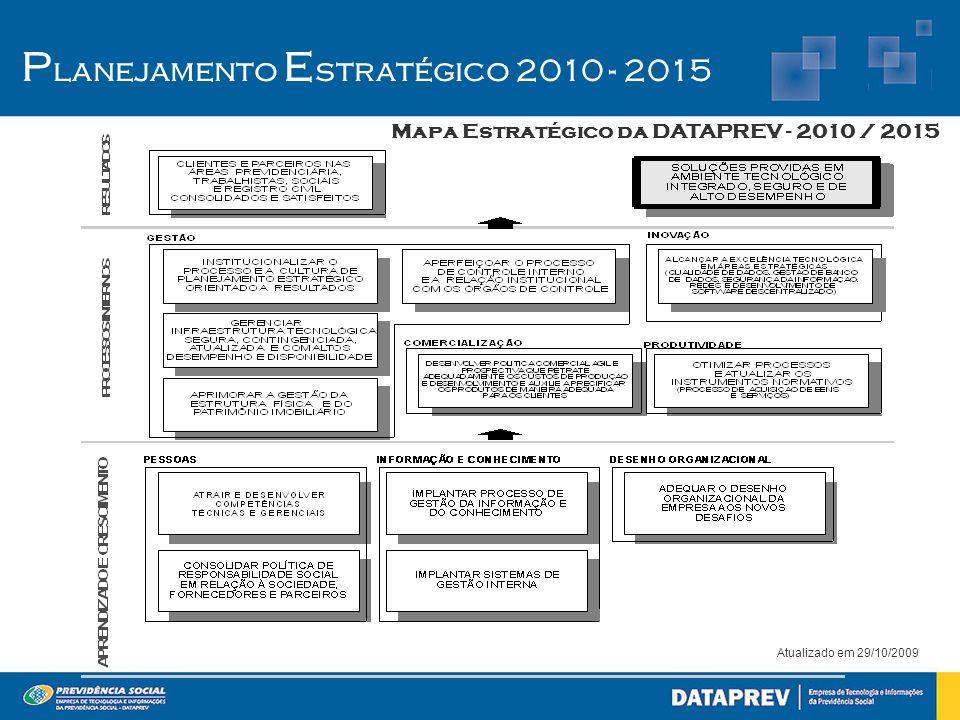 P rincipais S erviços em TIC Contrato de Serviços entre DATAPREV e MPS 039/2008 Primeiro Termo Aditivo Atualizado em:06/12/2010 Data de início: A partir de 24 de dezembro de 2009.