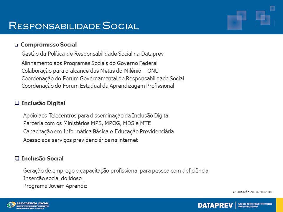Compromisso Social Gestão da Política de Responsabilidade Social na Dataprev Alinhamento aos Programas Sociais do Governo Federal Colaboração para o a