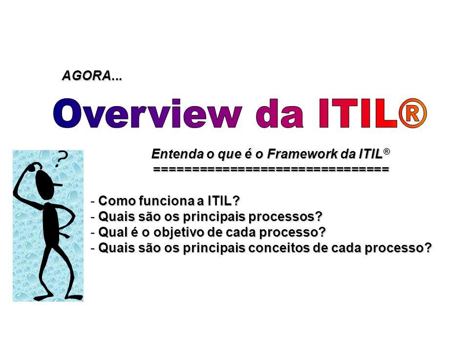 AGORA... Entenda o que é o Framework da ITIL ® =============================== - Como funciona a ITIL? - Quais são os principais processos? - Qual é o