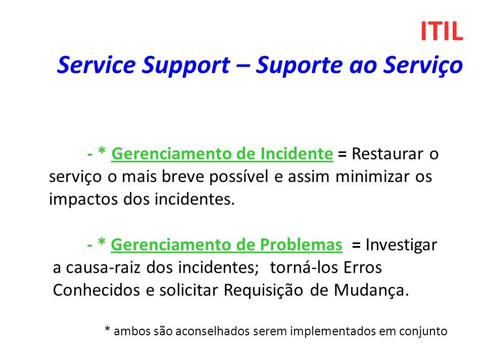 - * Gerenciamento de Problemas = Investigar a causa-raiz dos incidentes; torná-los Erros Conhecidos e solicitar Requisição de Mudança. * ambos são aco