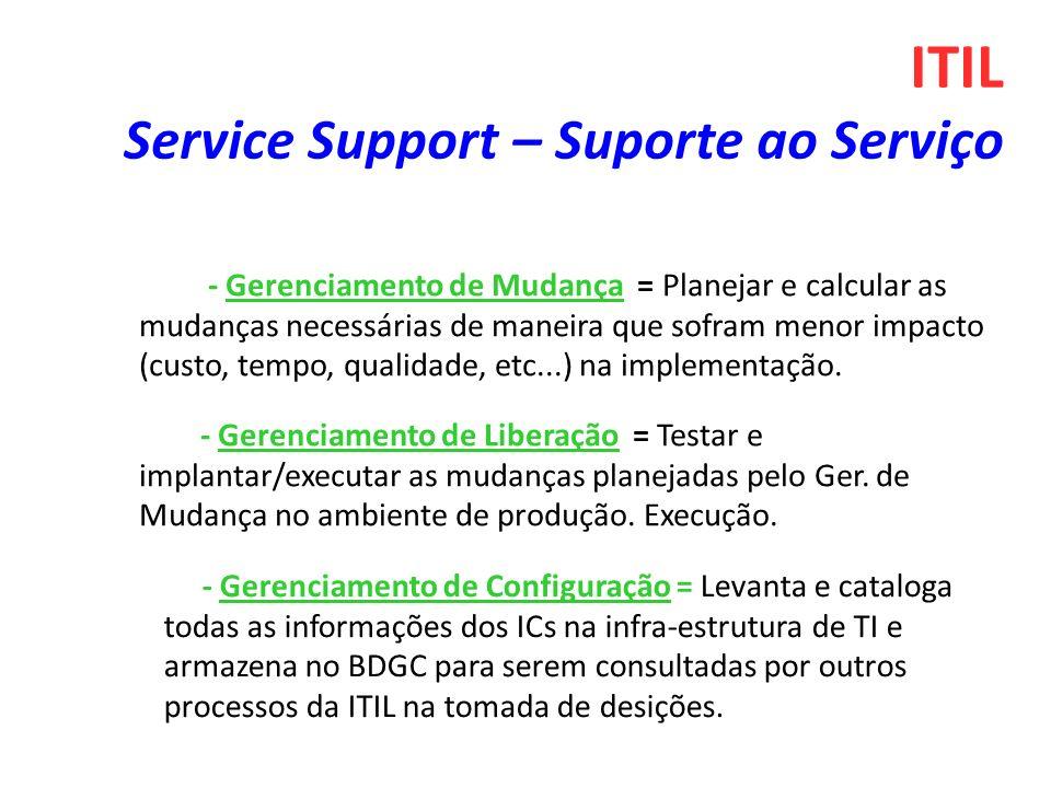 - Gerenciamento de Liberação = Testar e implantar/executar as mudanças planejadas pelo Ger. de Mudança no ambiente de produção. Execução. ITIL Service