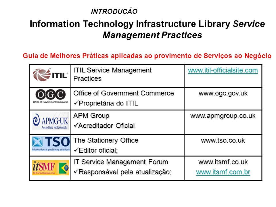 Information Technology Infrastructure Library Service Management Practices Guia de Melhores Práticas aplicadas ao provimento de Serviços ao Negócio IT