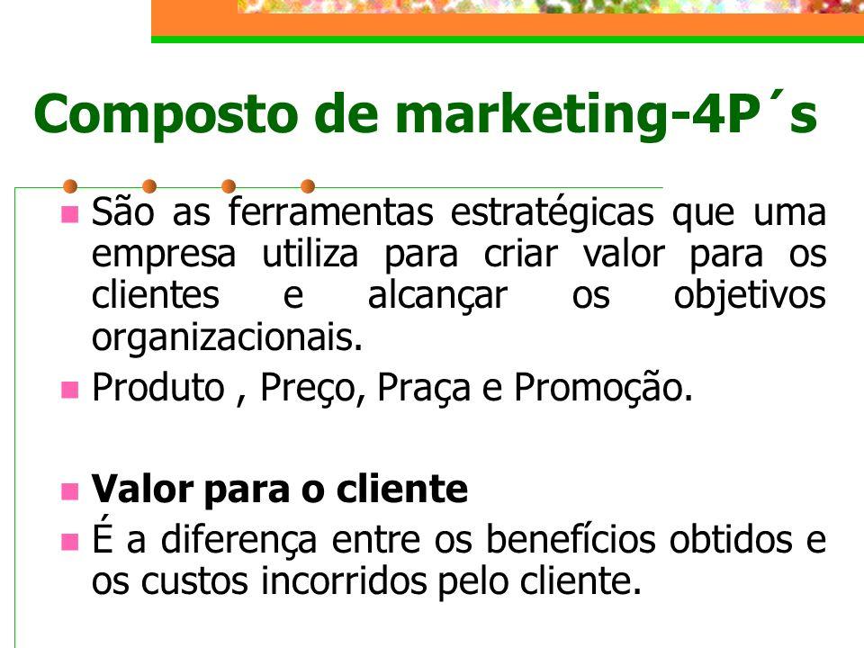 Composto de marketing-4P´s São as ferramentas estratégicas que uma empresa utiliza para criar valor para os clientes e alcançar os objetivos organizac