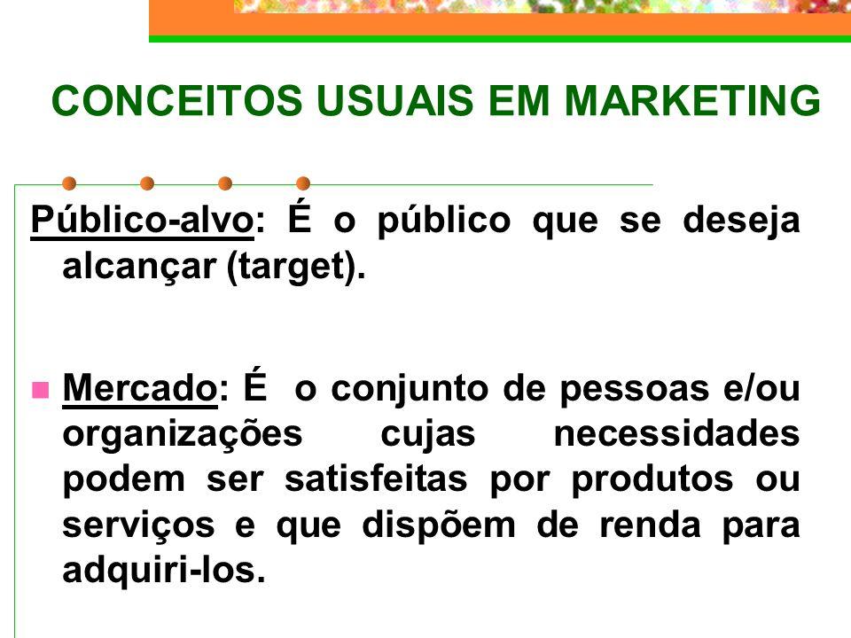 CONCEITOS USUAIS EM MARKETING Público-alvo: É o público que se deseja alcançar (target). Mercado: É o conjunto de pessoas e/ou organizações cujas nece