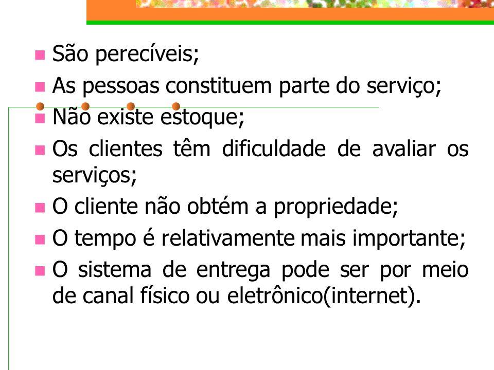 SEGMENTAÇÃO DIMENSÕES 2.DEMOGRÁFICA 3. PSICOGRÁFICA 4.