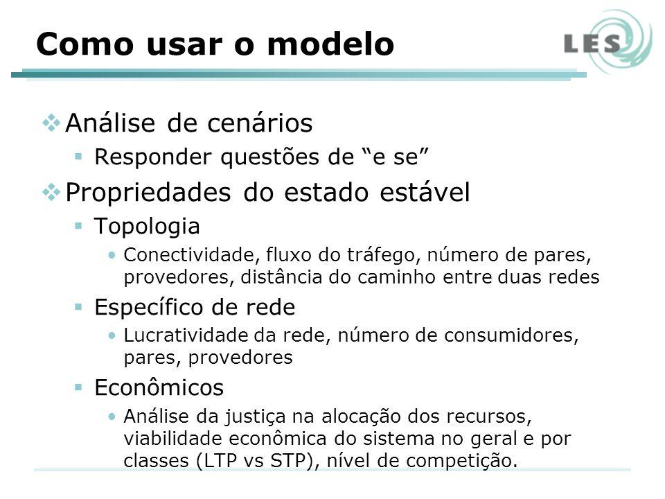 Como usar o modelo Análise de cenários Responder questões de e se Propriedades do estado estável Topologia Conectividade, fluxo do tráfego, número de