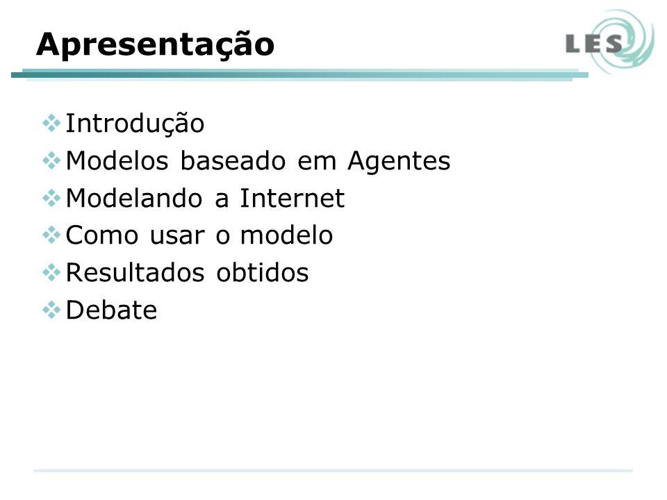 Apresentação Introdução Modelos baseado em Agentes Modelando a Internet Como usar o modelo Resultados obtidos Debate