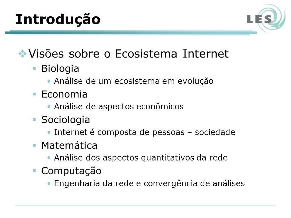Introdução Visões sobre o Ecosistema Internet Biologia Análise de um ecosistema em evolução Economia Análise de aspectos econômicos Sociologia Interne