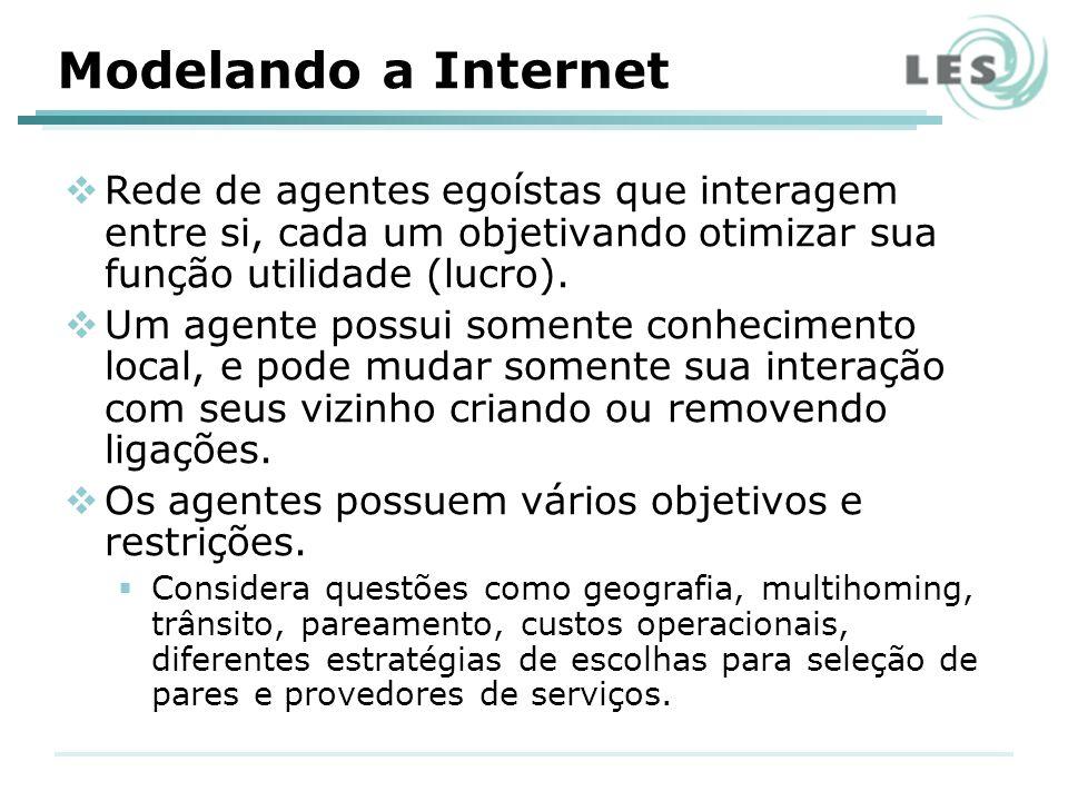 Modelando a Internet Rede de agentes egoístas que interagem entre si, cada um objetivando otimizar sua função utilidade (lucro).