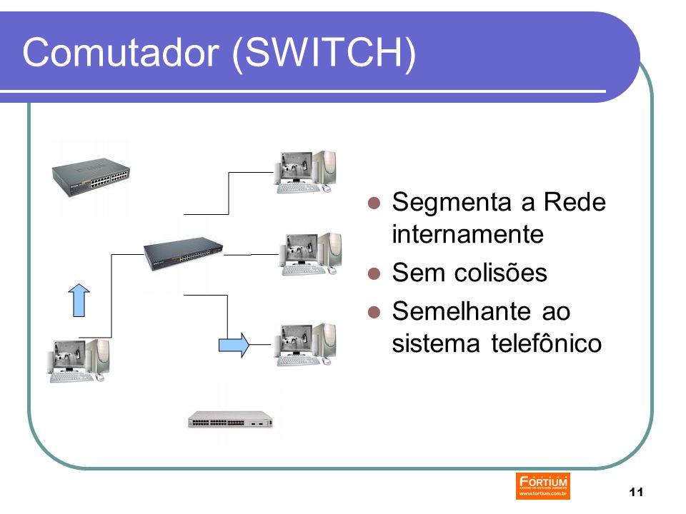 11 Comutador (SWITCH) Segmenta a Rede internamente Sem colisões Semelhante ao sistema telefônico