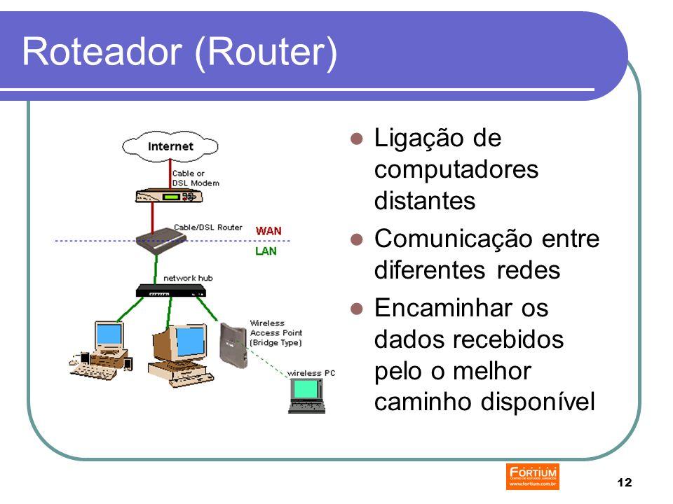 12 Roteador (Router) Ligação de computadores distantes Comunicação entre diferentes redes Encaminhar os dados recebidos pelo o melhor caminho disponível