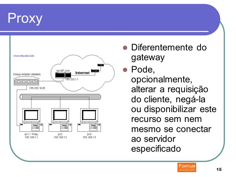 15 Proxy Diferentemente do gateway Pode, opcionalmente, alterar a requisição do cliente, negá-la ou disponibilizar este recurso sem nem mesmo se conectar ao servidor especificado
