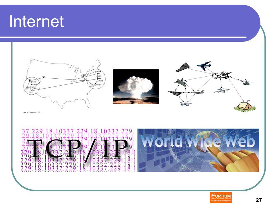 27 Internet