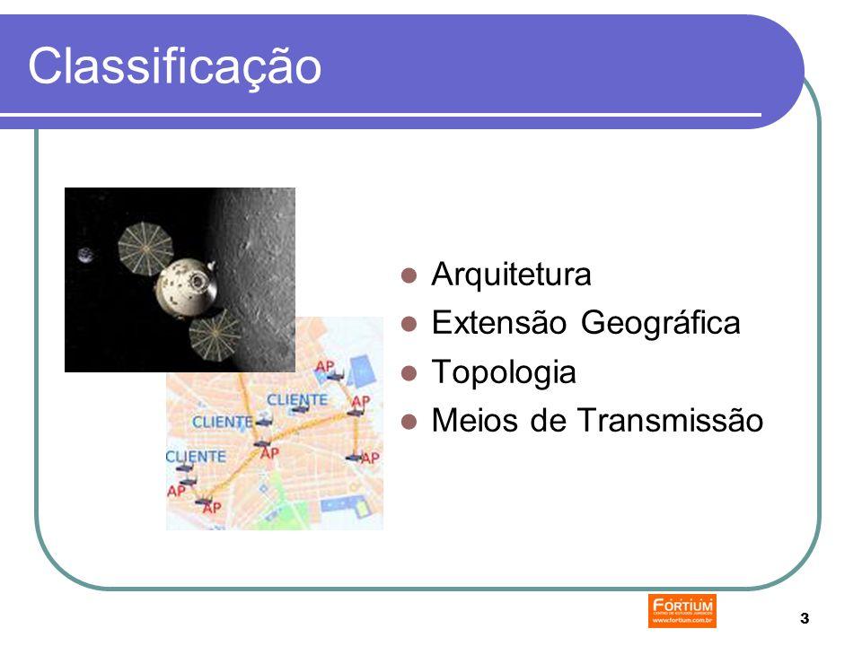 3 Classificação Arquitetura Extensão Geográfica Topologia Meios de Transmissão