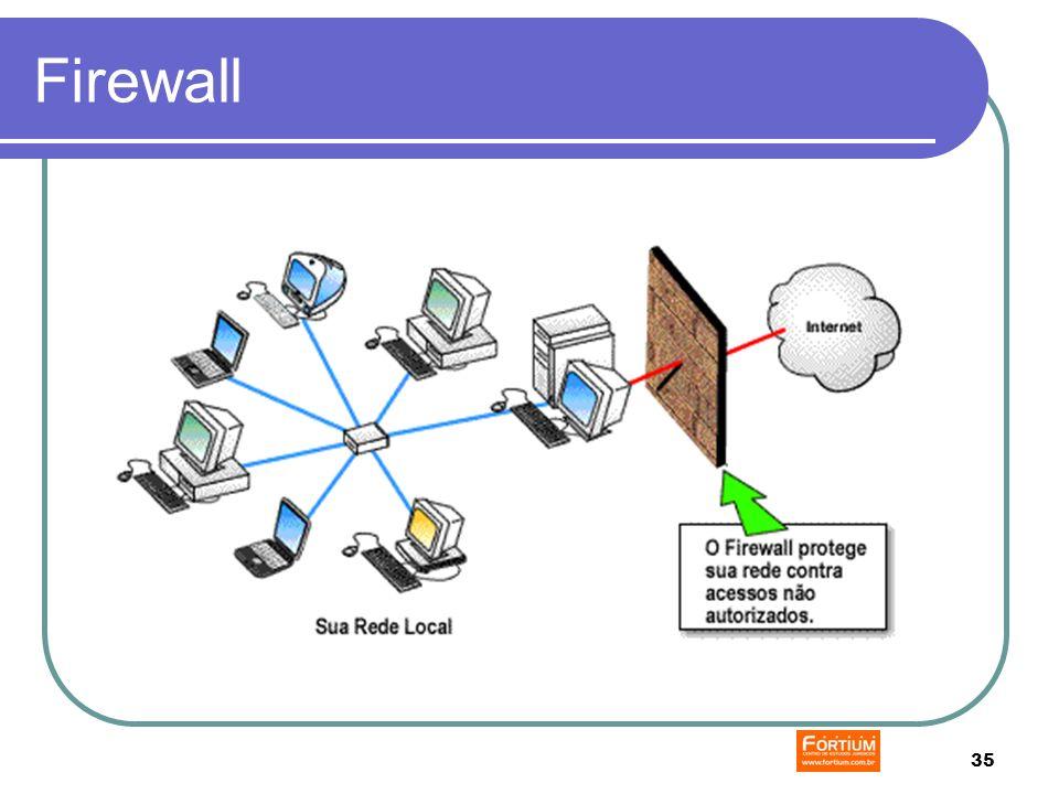 35 Firewall