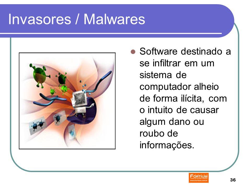 36 Invasores / Malwares Software destinado a se infiltrar em um sistema de computador alheio de forma ilícita, com o intuito de causar algum dano ou roubo de informações.