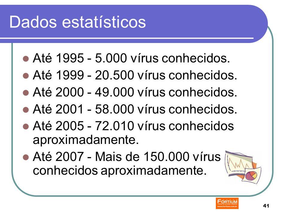 41 Dados estatísticos Até 1995 - 5.000 vírus conhecidos.