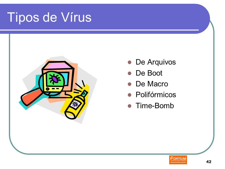 42 Tipos de Vírus De Arquivos De Boot De Macro Polifórmicos Time-Bomb