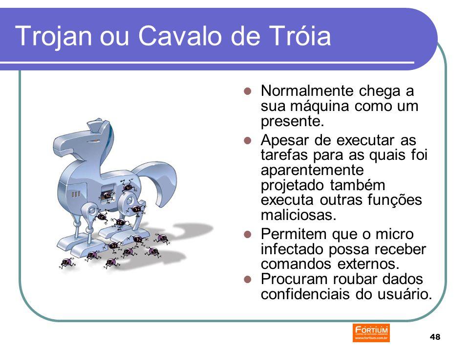 48 Trojan ou Cavalo de Tróia Normalmente chega a sua máquina como um presente.