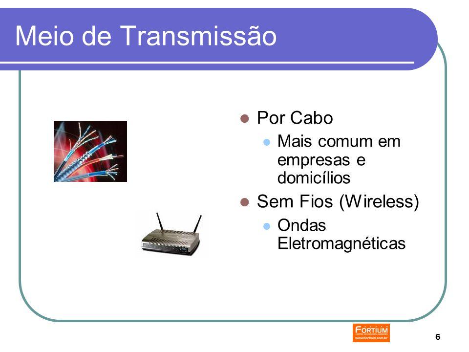 6 Meio de Transmissão Por Cabo Mais comum em empresas e domicílios Sem Fios (Wireless) Ondas Eletromagnéticas