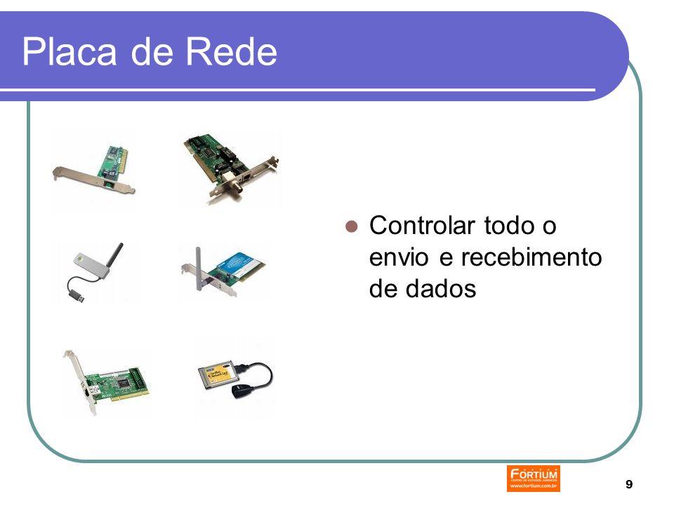10 Concentrador (HUB) Interliga diversas máquinas e que pode ligar externamente redes LAN e WAN.