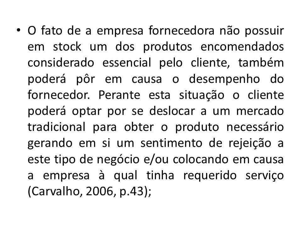 O fato de a empresa fornecedora não possuir em stock um dos produtos encomendados considerado essencial pelo cliente, também poderá pôr em causa o des