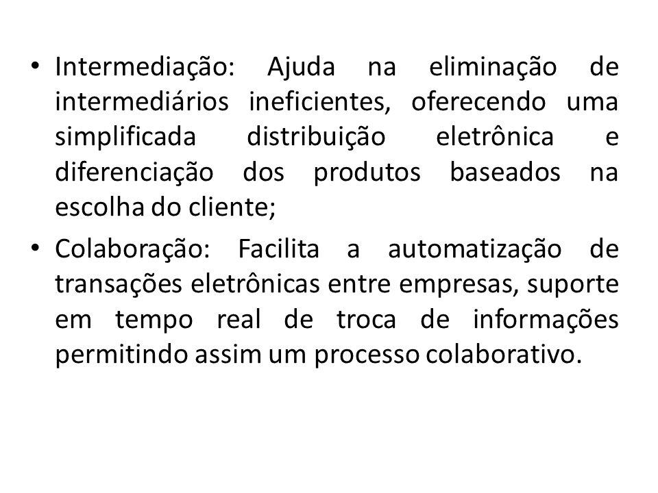 Intermediação: Ajuda na eliminação de intermediários ineficientes, oferecendo uma simplificada distribuição eletrônica e diferenciação dos produtos ba
