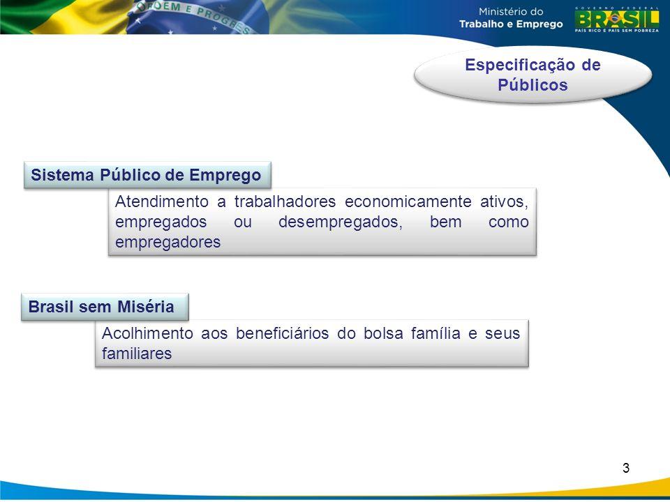 3 Especificação de Públicos Atendimento a trabalhadores economicamente ativos, empregados ou desempregados, bem como empregadores Sistema Público de Emprego Acolhimento aos beneficiários do bolsa família e seus familiares Brasil sem Miséria
