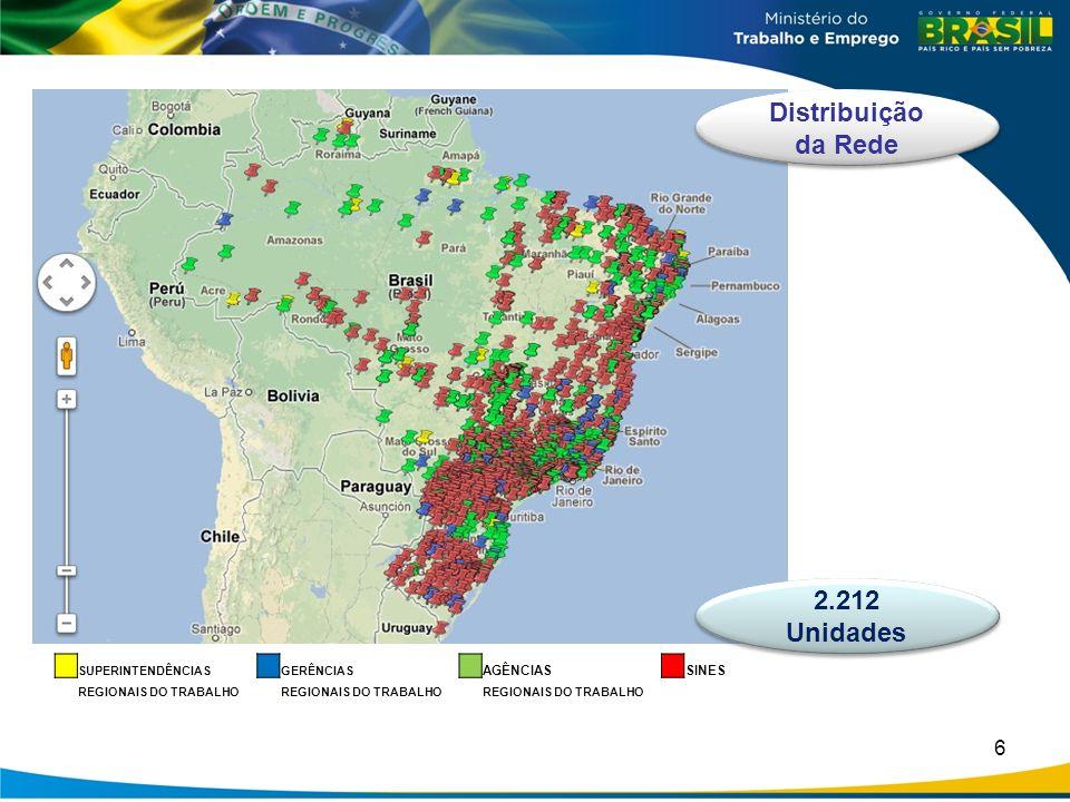 6 Distribuição da Rede 2.212 Unidades SUPERINTENDÊNCIAS GERÊNCIAS AGÊNCIAS SINES REGIONAIS DO TRABALHO