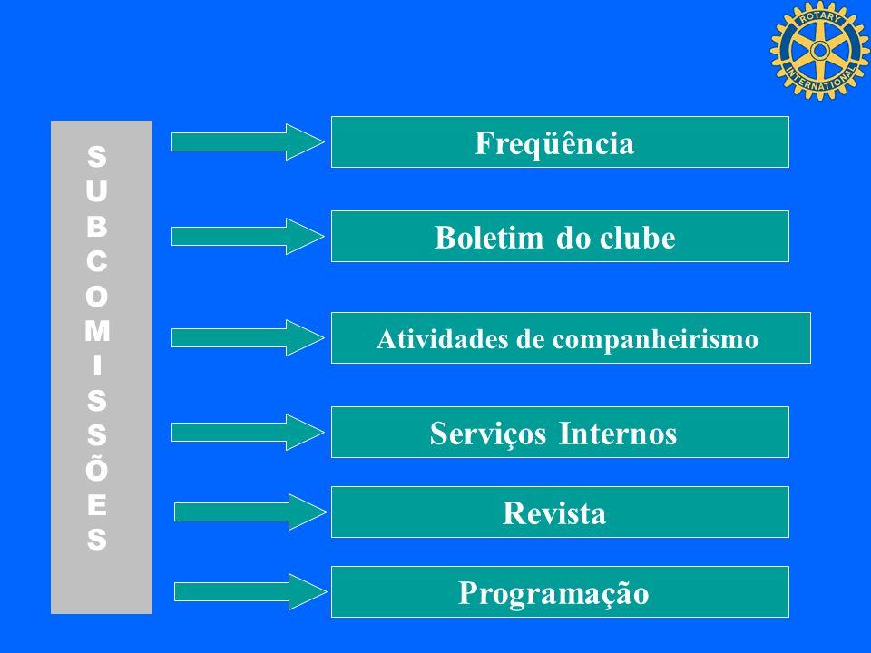 SUBCOMISSÕESSUBCOMISSÕES Freqüência Boletim do clube Atividades de companheirismo Serviços Internos Revista Programação