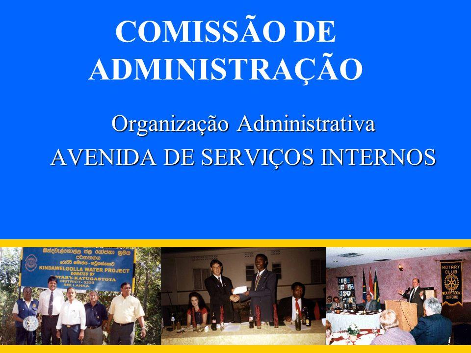 COMISSÃO DE ADMINISTRAÇÃO Organização Administrativa AVENIDA DE SERVIÇOS INTERNOS
