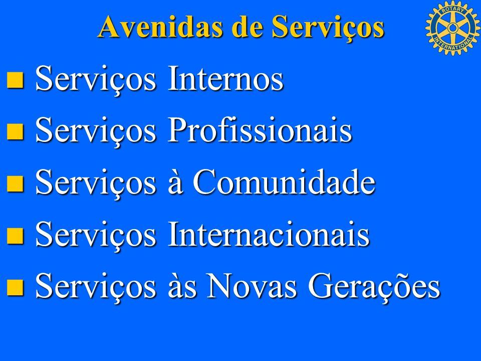 Avenidas de Serviços Serviços Internos Serviços Internos Serviços Profissionais Serviços Profissionais Serviços à Comunidade Serviços à Comunidade Ser