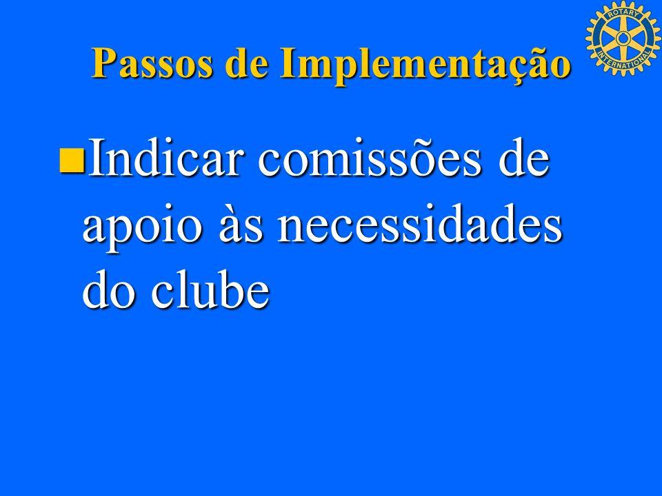 Passos de Implementação Indicar comissões de apoio às necessidades do clube Indicar comissões de apoio às necessidades do clube