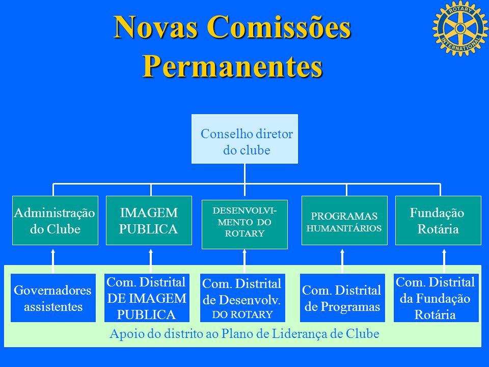 Novas Comissões Permanentes Conselho diretor do clube Administração do Clube IMAGEM PUBLICA DESENVOLVI- MENTO DO ROTARY PROGRAMAS HUMANITÁRIOS Fundaçã
