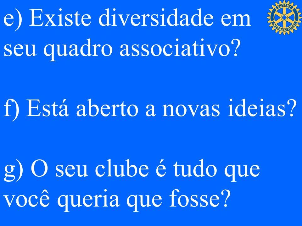 e) Existe diversidade em seu quadro associativo? f) Está aberto a novas ideias? g) O seu clube é tudo que você queria que fosse?