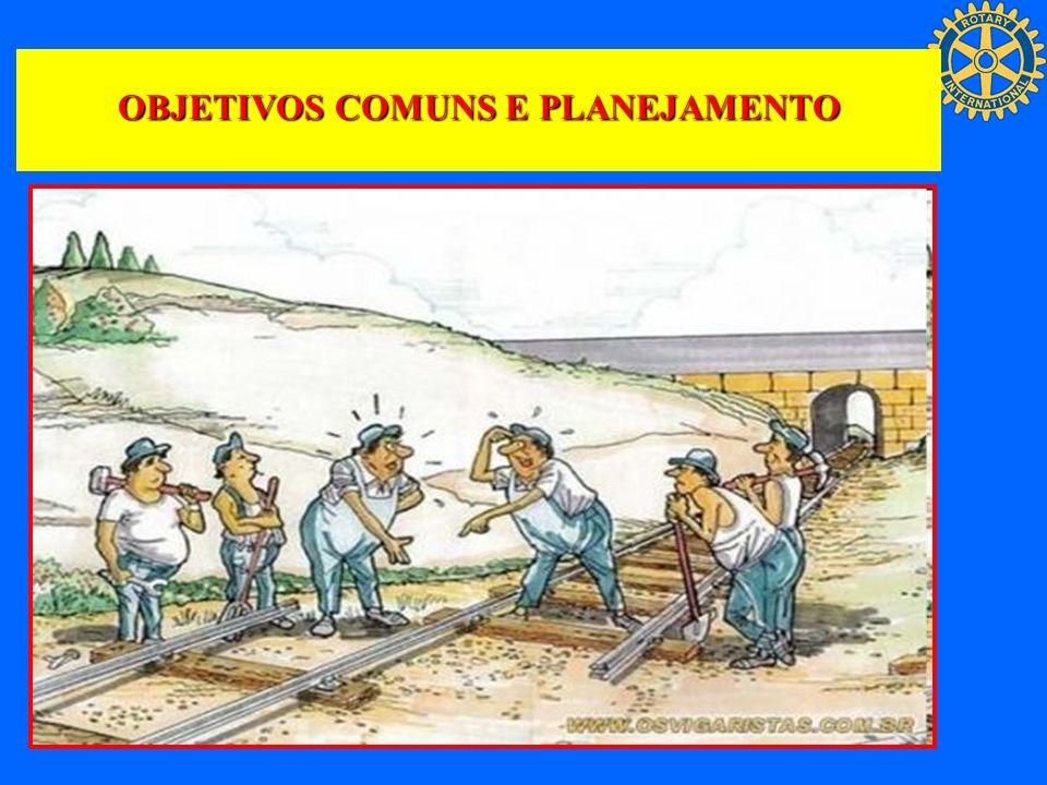 Recursos OBJETIVOS COMUNS E PLANEJAMENTO