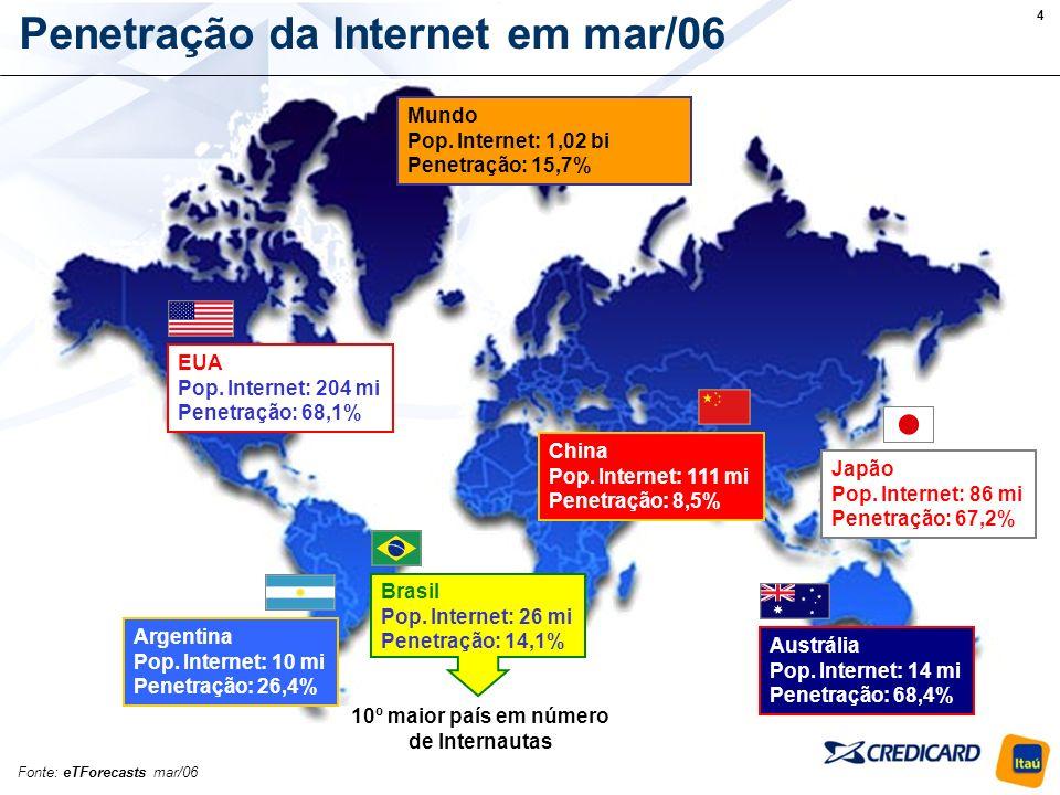 4 Penetração da Internet em mar/06 EUA Pop.Internet: 204 mi Penetração: 68,1% Argentina Pop.