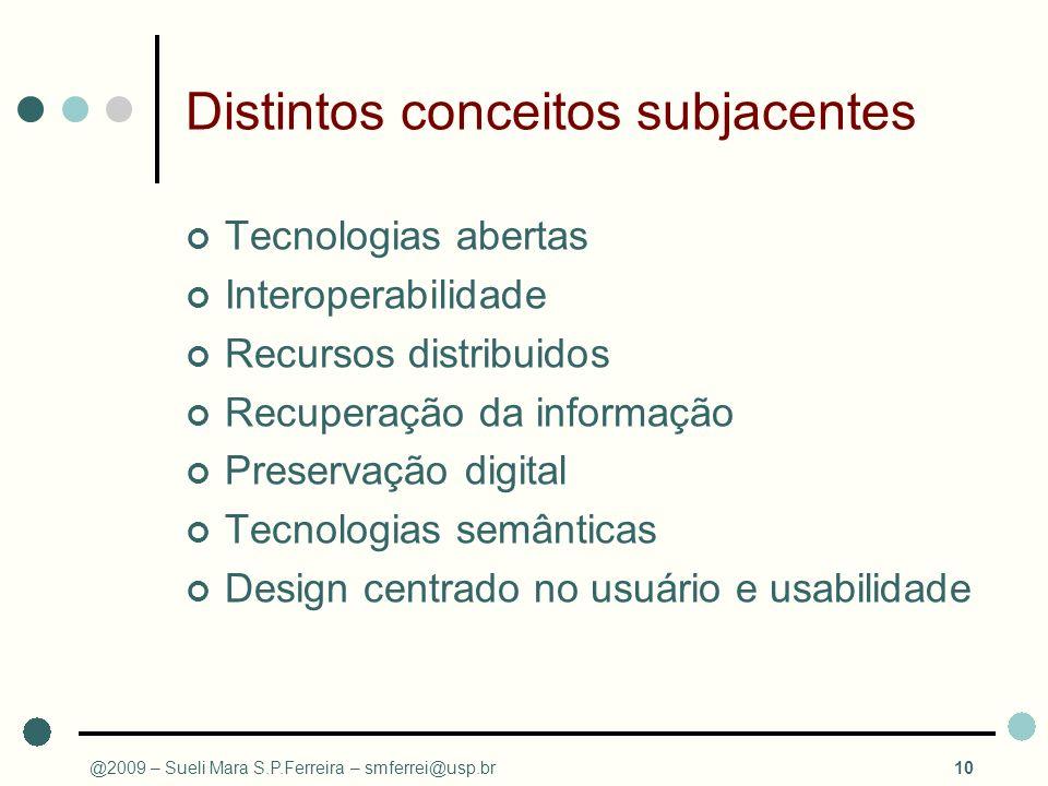 Distintos conceitos subjacentes Tecnologias abertas Interoperabilidade Recursos distribuidos Recuperação da informação Preservação digital Tecnologias