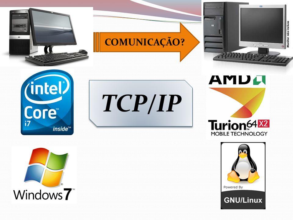COMUNICAÇÃO TCP/IP