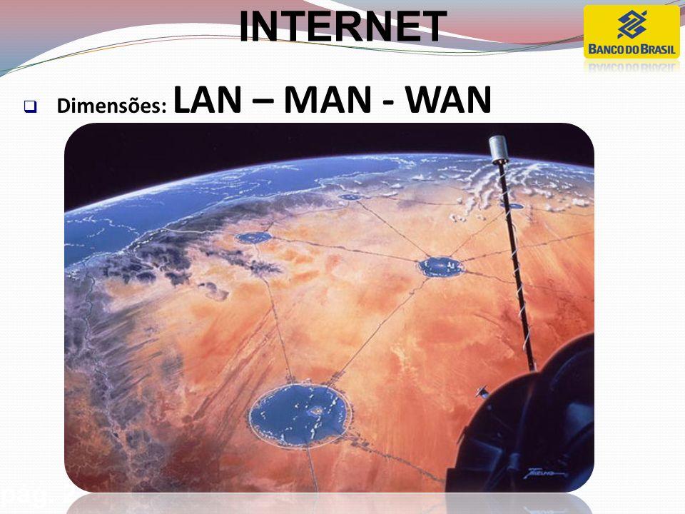 Dimensões: LAN – MAN - WAN pág. 27 INTERNET