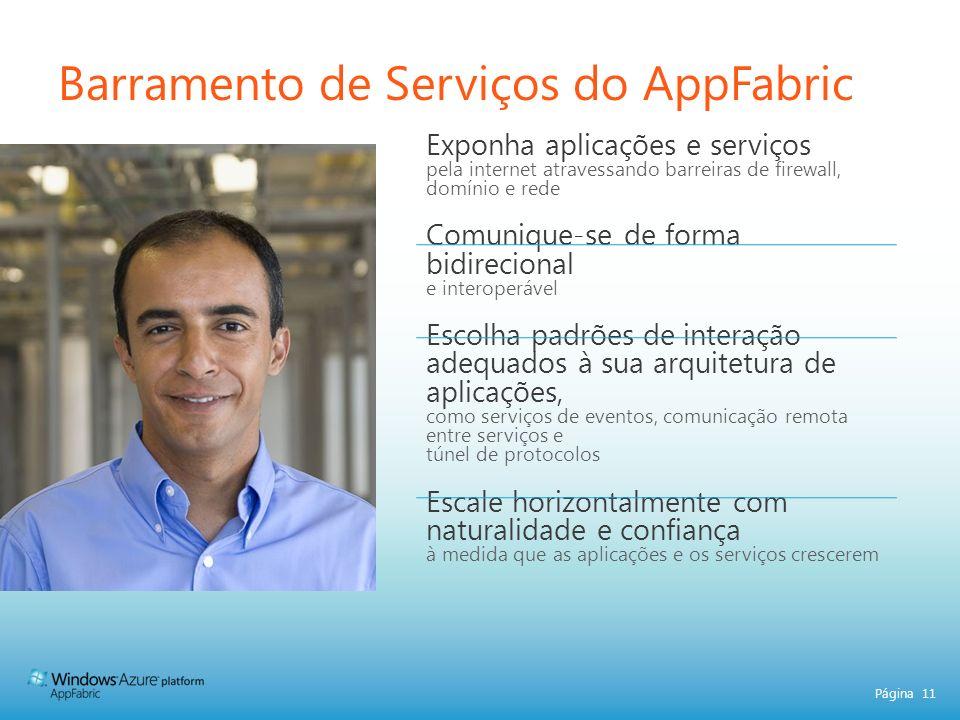Página 11 Barramento de Serviços do AppFabric Exponha aplicações e serviços pela internet atravessando barreiras de firewall, domínio e rede Comunique