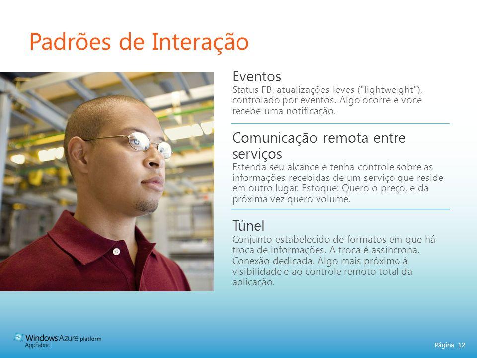 Página 12 Padrões de Interação Eventos Status FB, atualizações leves ( lightweight ), controlado por eventos.