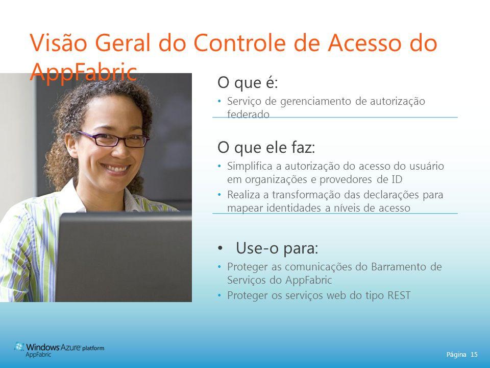 Página 15 Visão Geral do Controle de Acesso do AppFabric O que é: Serviço de gerenciamento de autorização federado O que ele faz: Simplifica a autoriz