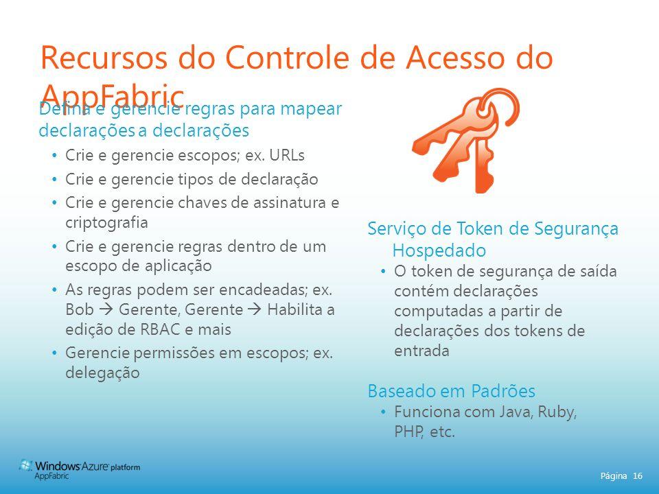 Página 16 Recursos do Controle de Acesso do AppFabric Serviço de Token de Segurança Hospedado O token de segurança de saída contém declarações computa