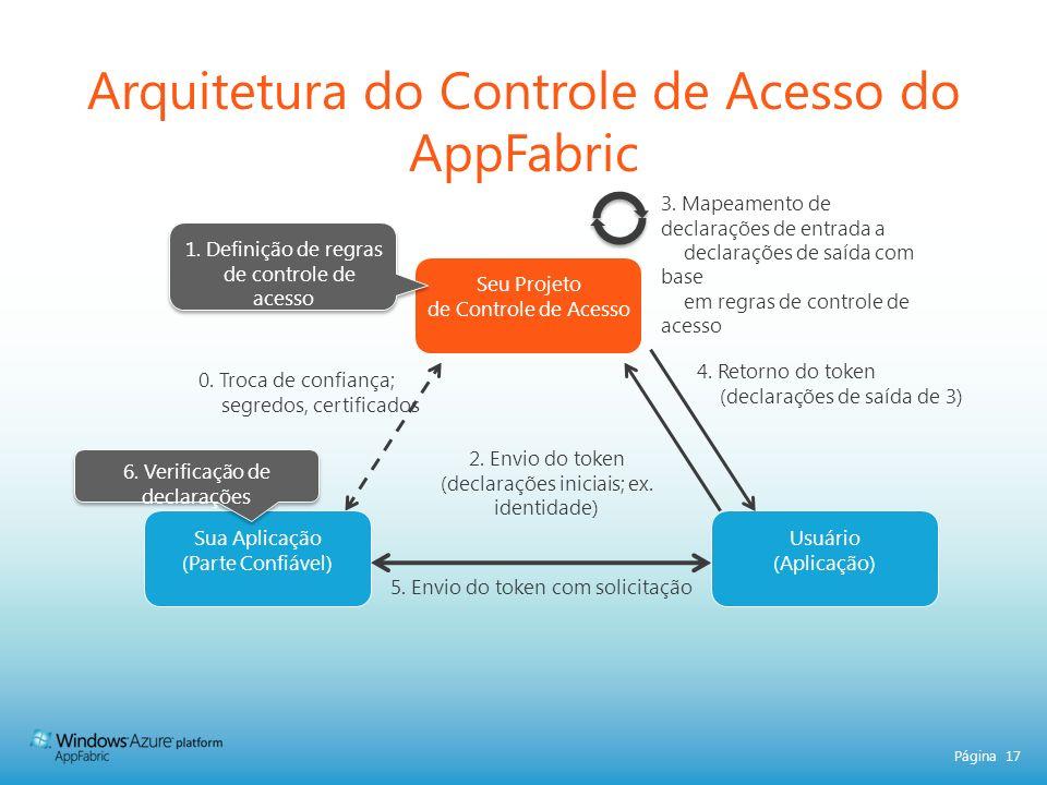 Página 17 Arquitetura do Controle de Acesso do AppFabric Seu Projeto de Controle de Acesso Sua Aplicação (Parte Confiável) 1.