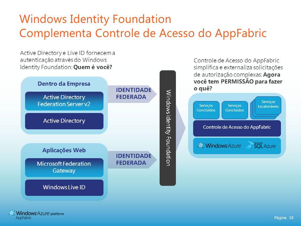 Página 18 Identidade Federada com Microsoft Geneva Windows Identity Foundation Complementa Controle de Acesso do AppFabric Controle de Acesso do AppFabric simplifica e externaliza solicitações de autorização complexas: Agora você tem PERMISSÃO para fazer o quê.