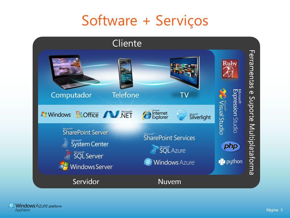 Página 5 Software + Serviços ComputadorTelefone ServidorNuvem Ferramentas e Suporte Multiplataforma Cliente TV