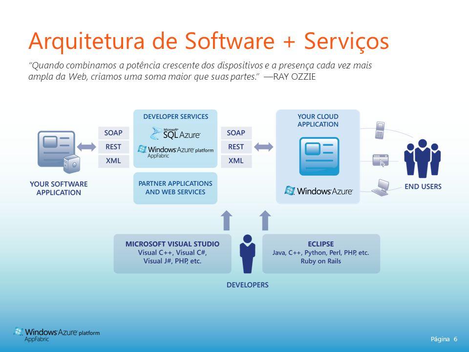 Página 7 Windows Azure é uma plataforma simples, confiável e potente para serviços de nuvem em escala de Internet.